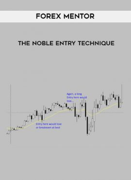 Forex Mentor - The Noble Entry Technique by https://lobacademy.com/