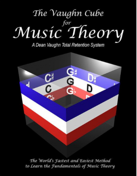 Dean Vaughn - The Vaughn Cube™ for Music Theory by https://lobacademy.com/